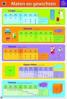 Mooie poster van het metrieke stelsel. Back 2 School, Pre School, Math Poster, Numbers For Kids, School Info, School Posters, School Items, School Hacks, Home Schooling