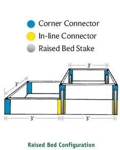Use these simple raised bed stakes to create two-tier raised beds using our raised bed corners or in-line connectors. Veg Garden, Lawn And Garden, Raised Garden Beds, Raised Beds, Tall Bed, Greenhouse Gardening, Garden Supplies, Bed Design, Corner