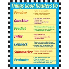 Things that good readers do chart - reading/ comprehension - english / literacy Education Quotes For Teachers, Quotes For Students, Teacher Resources, Teaching Ideas, Classroom Posters, Classroom Ideas, Classroom Helpers, Future Classroom, Reading Posters