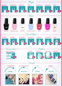 A Practical Fashion Picture Dictionary Using Infographics – Digital Citizen Picture Dictionary, Fashion Dictionary, New Years Eve Nails, Nailart, Pastel Red, Fashion Vocabulary, Instagram Nails, Halloween Nails, Makati