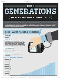 Mobile use. Where it's been, what's happening now, and where it is headed