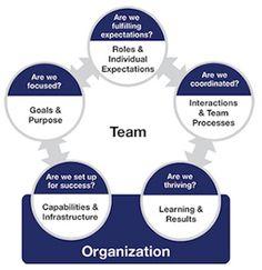 Theories of strategic planning authored with Jurgen C