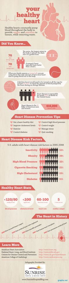 To Keep Your Heart Healthy - Fav Pins Help prevent heart disease with this heart healthy infographic.Help prevent heart disease with this heart healthy infographic. Heart Health Month, Heart Month, Heart Facts, Heart Disease Risk Factors, Fitness Nutrition, Healthy Living, Learning, Healthy Heart, Stay Healthy