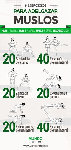 adelgazar-muslos-infografia - Sudden Tutorial and Ideas At Home Workouts, Fitness Workouts, Workout Exercises, Bike Workouts, Swimming Workouts, Swimming Tips, Cycling Workout, Short Workouts, Fitness Routines