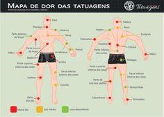 Mapa de dor das Tatuagens - Homens