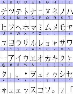 alfabeto chino - Buscar con Google