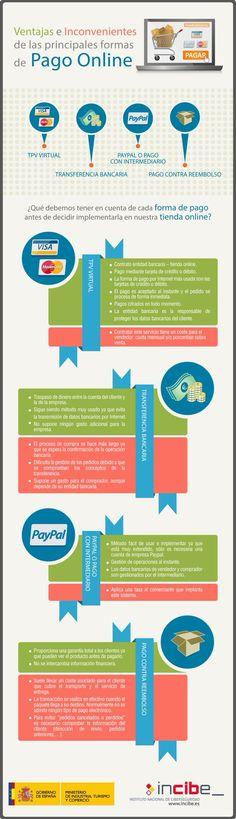 Ventajas e inconvenientes de las principales formas de pago #ecommerce #pagoonline