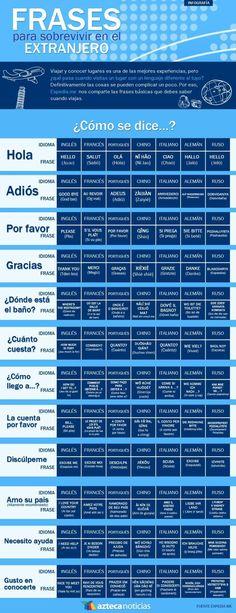 Frases para sobrevivir en el extranjero #infografia #learnspanish #learnspanishtips