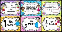 Las fracciones y sus elementos - PORTADA - Imagenes Educativas