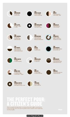Infographics - 20 Recipes For Fancypants Coffee Drinks
