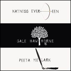 Katniss Everdeen, Gale Hawthorne and Peeta Mellark