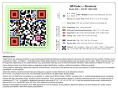 What's With All the Squares? QR Codes A QR code is comprised of an array of squares, some of which are used for the image sensor to posi.