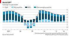 Focus: World GDP   The Economist