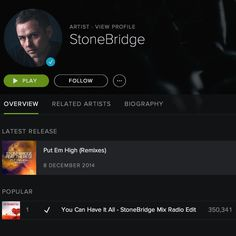 Man, Christmas is coming early this year! 'You Can Have It All' just hit 350K streams on Spotify - thank you for you awesome streaming love!  #stonebridge #luvhunz #kokolaroo #youcanhaveitall #stoneyboymusic http://open.spotify.com/album/25s6XJbCU1olJqSVEdm0M3