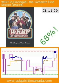 WKRP in Cincinnati: The Complete First Season [Import] (DVD). Drop 68%! Current price C$ 11.99, the previous price was C$ 36.99. By Gary Sandy, Howard Hesseman, Tim Reid, Gordon Jump, Loni Anderson. https://www.adquisitiocanada.com/20th-century-fox-home/wkrp-cincinnati-complete