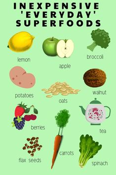 superfoods infographic Nutrition Best Tips Nutrition Education, Proper Nutrition, Nutrition Tips, Health And Nutrition, Diet Tips, Health Tips, Health Benefits, Human Nutrition, Medicinal Plants