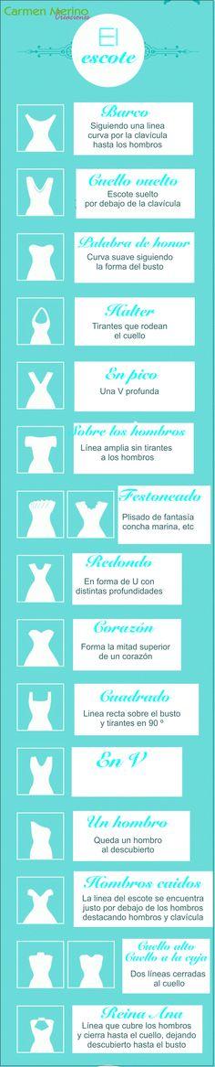 En esta infografía puedes ver los tipos de escotes posibles para los trajes de ceremonia y fiestas elegantes.