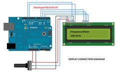 The post explains a simple Arduino frequency meter circuit displayed through a 16 x 2 display unit for measuring frequency accurately