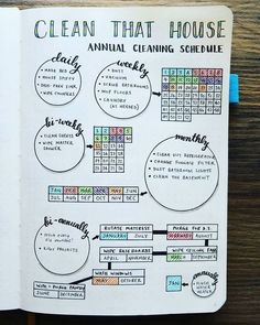 house cleaning schedule bullet journal page