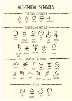 Alchemy (from Arabic: al-kīmiyā) is an ancient practice shrouded in mystery and secrecy. Find information about the meaning of alchemy symbols. Witchcraft Symbols, Witch Symbols, Witchcraft Spell Books, Magic Symbols, Wiccan Spells, Magick, Occult Symbols, Spiritual Symbols, Ancient Symbols