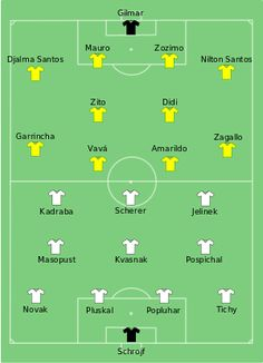 1962 World Cup Brazil Eleven Football Formations, Trainer, World Cup, Dna, All Star, Brazil, Coaching, Soccer, Santos