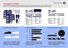 Las mejores ciudades europeas para pasear y circular en bici. http://www.farmaciafrancesa.com