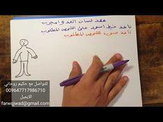 هل عندك عدوا وتريد ربط وعقد لسانه عنك اليك الحل طريقة مجربة لعقد اللسان Youtube Convenience Store Products Allah Convenience