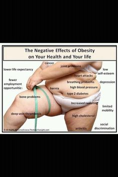 O.B.E.S.I.T.Y   love your body. Eat healthy and be active.  A must