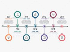 Timeline Infographics This is Horizontal Timeline Infographics template. Features: Easy Customizable and Editable RGB Color Design in 72 Resolution Web Ready Format Last Version Used-Adobe CC Powerpoint Timeline Template Free, Project Timeline Template, Timeline Design, Powerpoint Presentation Templates, Timeline Infographic, Infographic Templates, Infographics Design, Instructional Design, Information Graphics