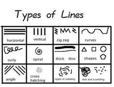types of lines elementary art lesson - Yahoo Image Search Results Kindergarten Art, Preschool Art, Elements Of Art Line, Design Elements, Line Art Lesson, Classe D'art, Art Handouts, Art Worksheets, Principles Of Art