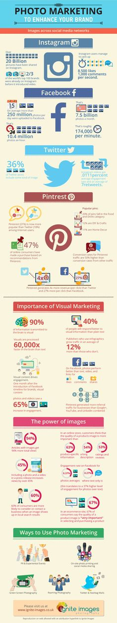 Photo Marketing To Enhance Your Brand [Infographic] | By: Ignite Images (via ScoopIt) | #infographic #marketing #visualmarketing
