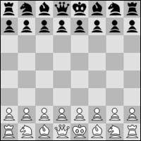 posición inicial de las piezas de ajedrez
