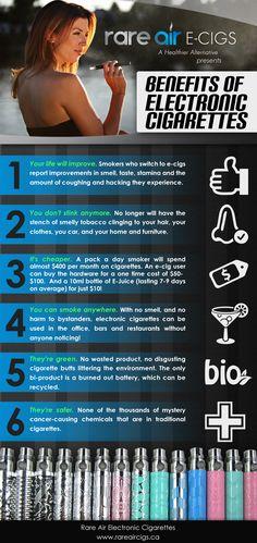 Benefits of Ecigs #govape || Go Vape ttp://govape.me/