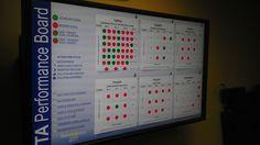 Electronic MDI Board