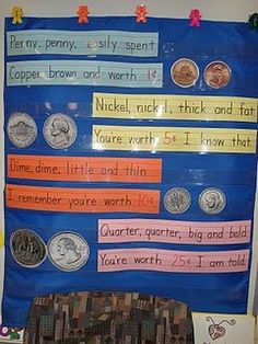 Learning money poem,Used this before. Kindergarten Classroom, Math Classroom, Teaching Math, Classroom Ideas, Teaching Ideas, Future Classroom, Teaching Time, Kindergarten Poems, Classroom Calendar