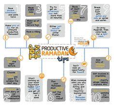 Top 10 Tips for a Productive Ramadan!