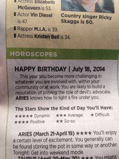 Horoscope on bday