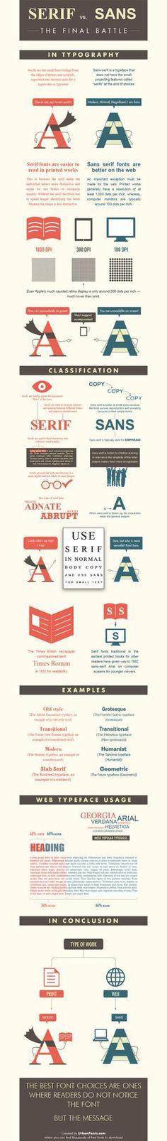 Serif vs. Sans: The final battle [infographic]