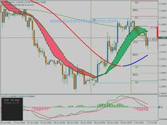 Learn To Maximize Your Trading In Forex Forex Trading Basics, Forex Trading System, Forex Trading Strategies, Forex Strategies, Intraday Trading, Online Trading, Guy, Cryptocurrency Trading, Foreign Exchange