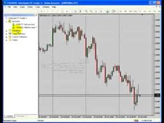 Trade Master_ Forex Metatrader 4 Platform Part 11 - Forex Indicators -