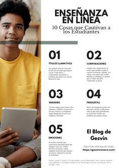 E Online, Learning, Studio