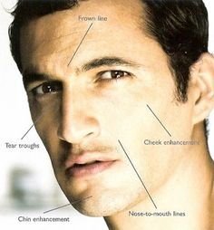 Facial Workouts For Men: Guys Too Desire To Look A Decade Younger