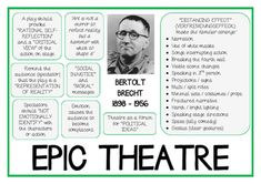 """Bertolt Brecht """"EPIC THEATRE / EPIC THEATER"""" poster to use as a handout or as a poster. US and UK spelling both included. This…"""