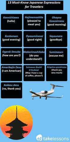 13 Must-Know Japanese Expressions for Travelers {Hilfe im Studium Japanese Grammar, Japanese Phrases, Japanese Words, Hiragana, Study Japanese, Japanese Culture, Japanese Menu, Lerntyp Test, Go To Japan