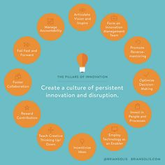 "Recently, I came across a very interesting infographic by innovator, business analyst, and author, Brian Solis. It caught my eye because of the title: The Pillars of Innovation. Solis lists 12 pillars necessary to ""create a culture of persistent innovation and disruption"". Each one makes up part of a circle, perfectly representing the endless cycle …"