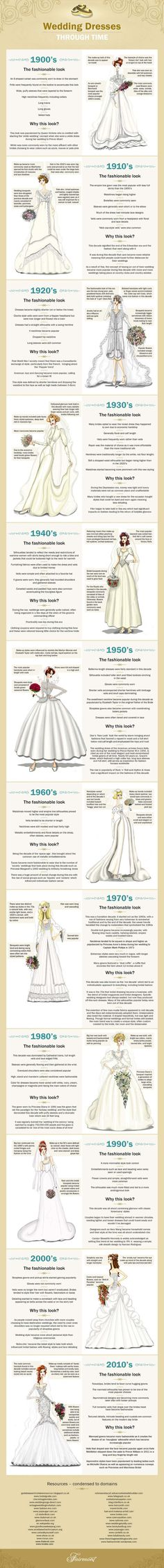 Illustrator Shireen Baker has created an incredible graphic displaying how much wedding dresses have changed each decade since the 1900s: | This Is How Much Wedding Dresses Have Changed In The Past Century