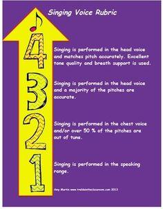 Music Performance Rubrics by Treble in the Classroom Singing Lessons, Music Lessons, Singing Tips, Learn Singing, Music Rubric, Middle School Choir, Music Bulletin Boards, Music Worksheets, Music Activities