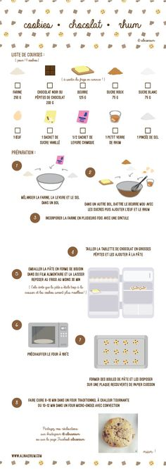 Fiche recette des cookies aux pépites de chocolat et au rhum à télécharger en PDF  #cookies #chocolate #rhum #recipe #recette #ficherecette #food #pastry #patisserie #homemade #faitmaison #blog #alinaerium