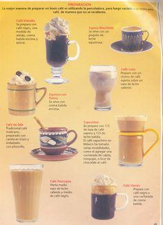 Tipos de cafe mas comunes