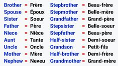 French Slang, French Grammar, French Phrases, French Language Lessons, French Language Learning, French Lessons, Basic French Words, How To Speak French, French Expressions